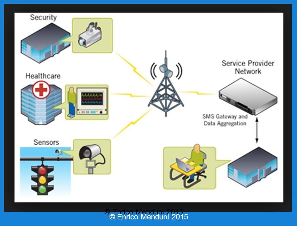 WSN (Wireless Sensors Network): reti di sensori per monitorare a distanza fenomeni fisici e comportamenti umani.