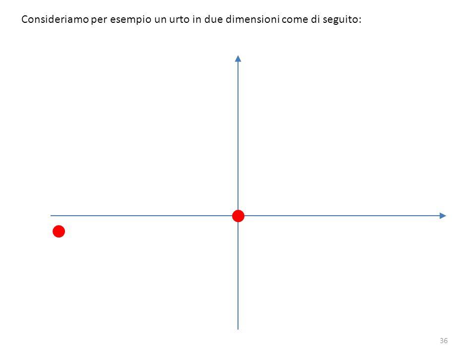36 Consideriamo per esempio un urto in due dimensioni come di seguito: