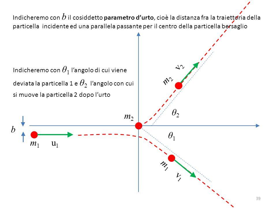 39 m 1 u 1 m 2 v 2 m 1 v 1 m2m2 Indicheremo con b il cosiddetto parametro d'urto, cioè la distanza fra la traiettoria della particella incidente ed un
