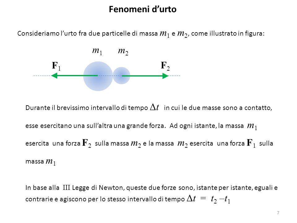 Fenomeni d'urto Consideriamo l'urto fra due particelle di massa m 1 e m 2, come illustrato in figura: m1m1 m2m2 F1F1 F2F2 Durante il brevissimo interv