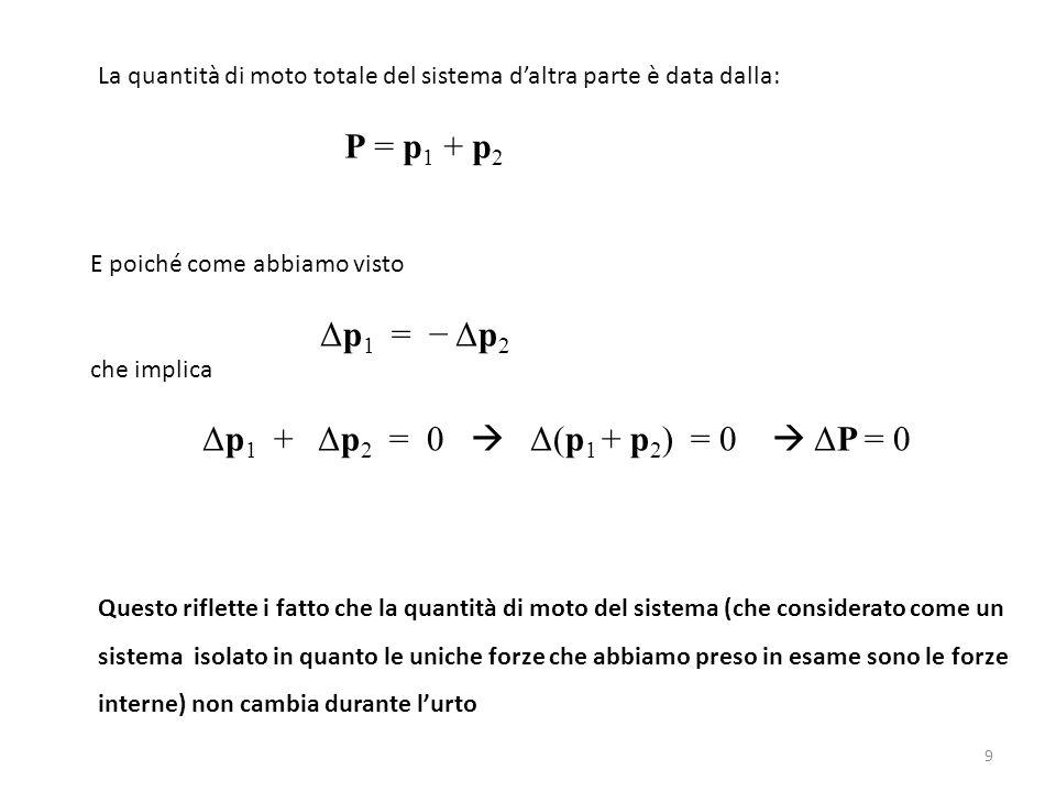 La quantità di moto totale del sistema d'altra parte è data dalla: P = p 1 + p 2 E poiché come abbiamo visto Δp 1 = − Δp 2 che implica Δp 1 + Δp 2 = 0