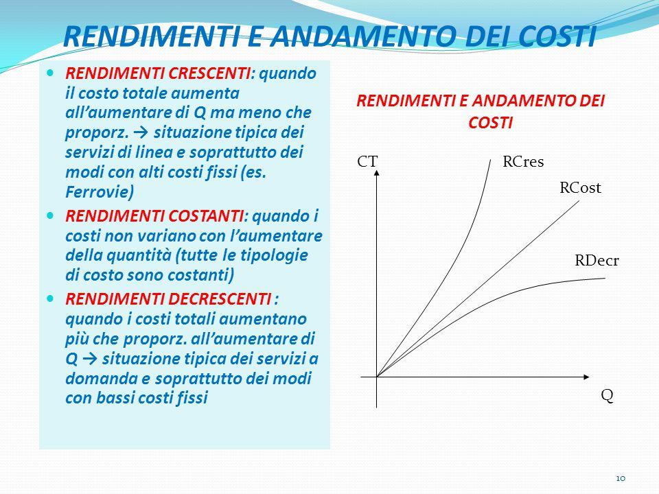 RENDIMENTI E ANDAMENTO DEI COSTI RENDIMENTI CRESCENTI: quando il costo totale aumenta all'aumentare di Q ma meno che proporz.