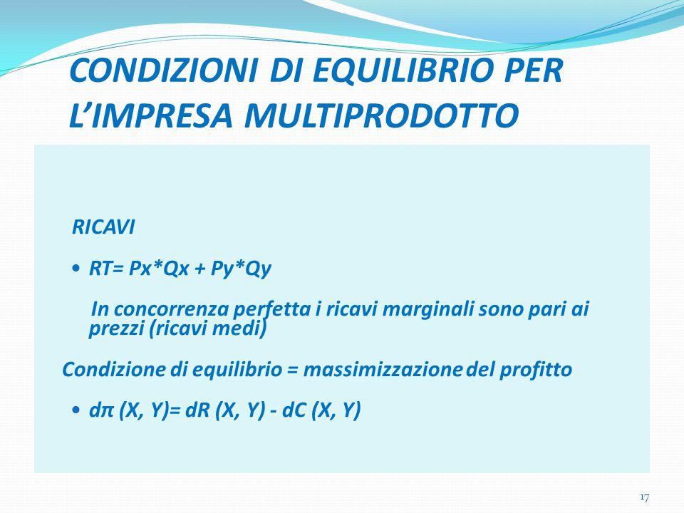 CONDIZIONI DI EQUILIBRIO PER L'IMPRESA MULTIPRODOTTO RICAVI RT= Px*Qx + Py*Qy In concorrenza perfetta i ricavi marginali sono pari ai prezzi (ricavi medi) Condizione di equilibrio = massimizzazione del profitto dπ (X, Y)= dR (X, Y) - dC (X, Y) 17