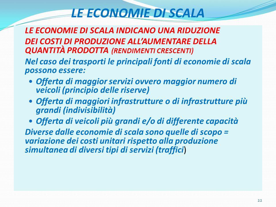 LE ECONOMIE DI SCALA LE ECONOMIE DI SCALA INDICANO UNA RIDUZIONE DEI COSTI DI PRODUZIONE ALL'AUMENTARE DELLA QUANTITÀ PRODOTTA (RENDIMENTI CRESCENTI) Nel caso dei trasporti le principali fonti di economie di scala possono essere: Offerta di maggior servizi ovvero maggior numero di veicoli (principio delle riserve) Offerta di maggiori infrastrutture o di infrastrutture più grandi (indivisibilità) Offerta di veicoli più grandi e/o di differente capacità Diverse dalle economie di scala sono quelle di scopo = variazione dei costi unitari rispetto alla produzione simultanea di diversi tipi di servizi (traffici) 22
