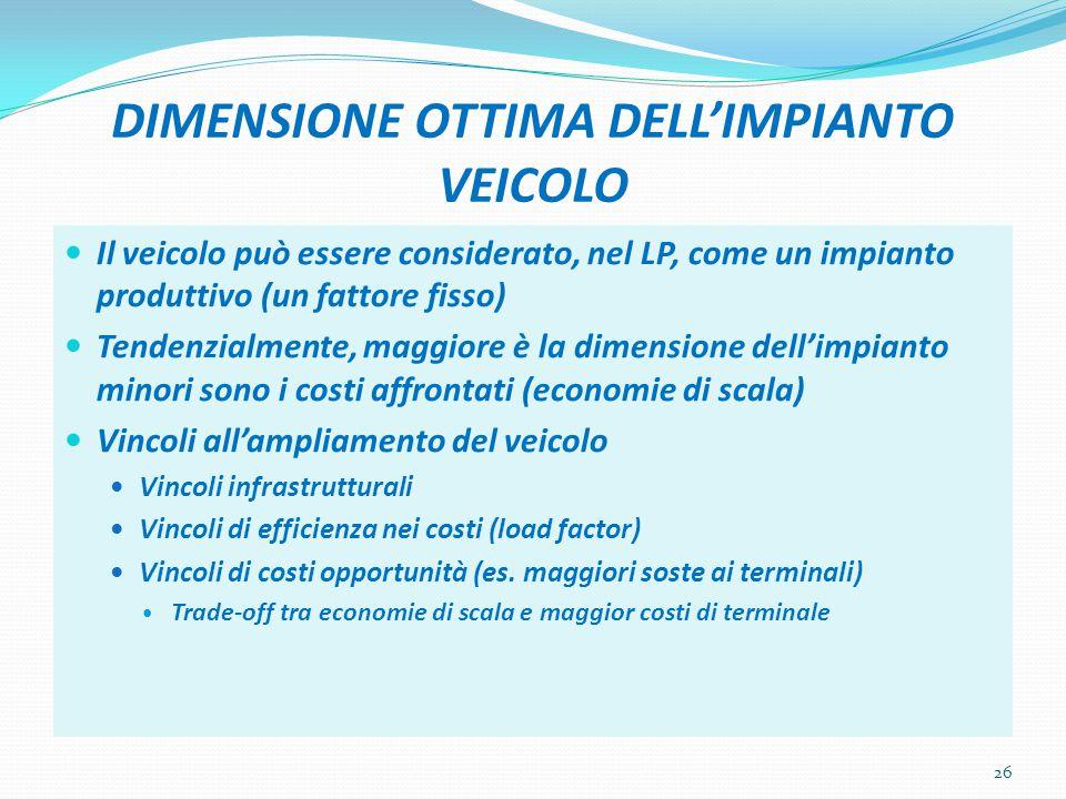 DIMENSIONE OTTIMA DELL'IMPIANTO VEICOLO Il veicolo può essere considerato, nel LP, come un impianto produttivo (un fattore fisso) Tendenzialmente, maggiore è la dimensione dell'impianto minori sono i costi affrontati (economie di scala) Vincoli all'ampliamento del veicolo Vincoli infrastrutturali Vincoli di efficienza nei costi (load factor) Vincoli di costi opportunità (es.