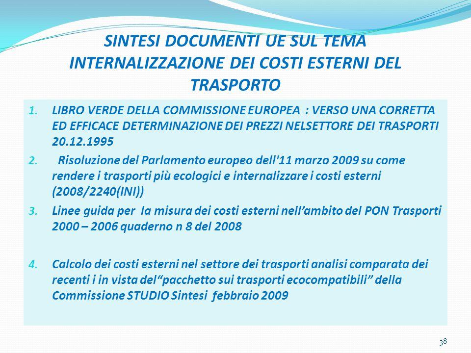 SINTESI DOCUMENTI UE SUL TEMA INTERNALIZZAZIONE DEI COSTI ESTERNI DEL TRASPORTO 1.