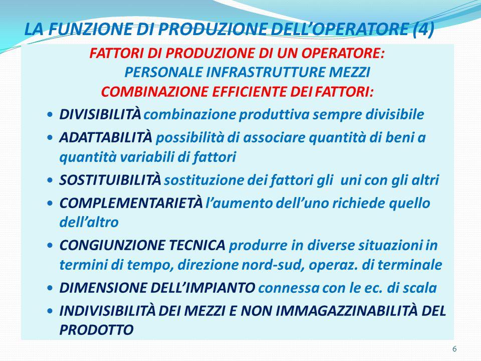 LA FUNZIONE DI PRODUZIONE DELL'OPERATORE (4) FATTORI DI PRODUZIONE DI UN OPERATORE: PERSONALE INFRASTRUTTURE MEZZI COMBINAZIONE EFFICIENTE DEI FATTORI: DIVISIBILITÀ combinazione produttiva sempre divisibile ADATTABILITÀ possibilità di associare quantità di beni a quantità variabili di fattori SOSTITUIBILITÀ sostituzione dei fattori gli uni con gli altri COMPLEMENTARIETÀ l'aumento dell'uno richiede quello dell'altro CONGIUNZIONE TECNICA produrre in diverse situazioni in termini di tempo, direzione nord-sud, operaz.