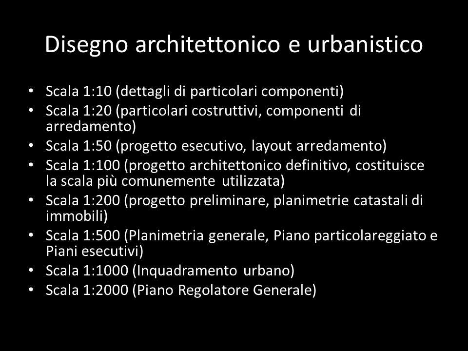 Disegno architettonico e urbanistico Scala 1:10 (dettagli di particolari componenti) Scala 1:20 (particolari costruttivi, componenti di arredamento) S