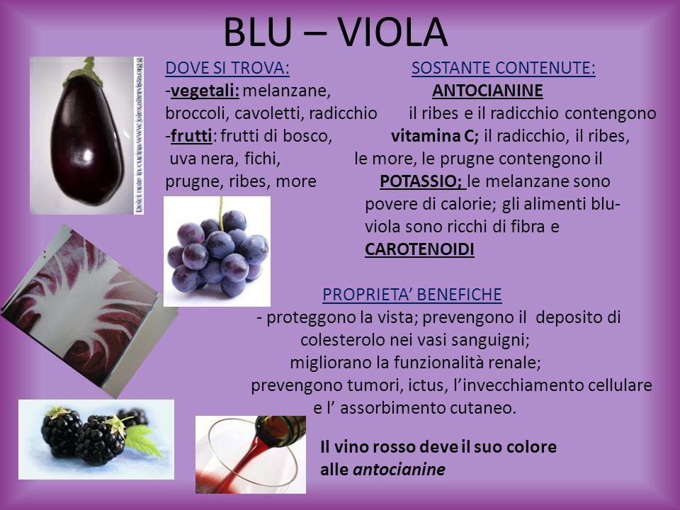 DOVE SI TROVA: SOSTANTE CONTENUTE: -vegetali: melanzane, ANTOCIANINE broccoli, cavoletti, radicchio il ribes e il radicchio contengono -frutti: frutti