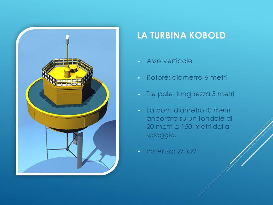 Gli idro generatori possono essere classificati in due tipi: ad asse orizzontale (l'asse intorno a cui avviene la rotazione è parallelo alla direzione