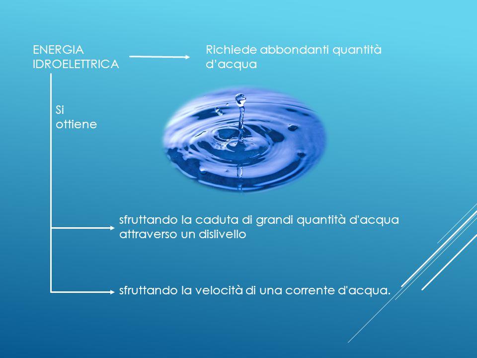 ENERGIA IDROELETTRICA Richiede abbondanti quantità d'acqua sfruttando la caduta di grandi quantità d acqua attraverso un dislivello sfruttando la velocità di una corrente d acqua.