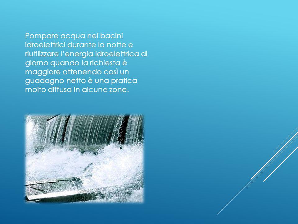 Pompare acqua nei bacini idroelettrici durante la notte e riutilizzare l'energia idroelettrica di giorno quando la richiesta è maggiore ottenendo così un guadagno netto è una pratica molto diffusa in alcune zone.