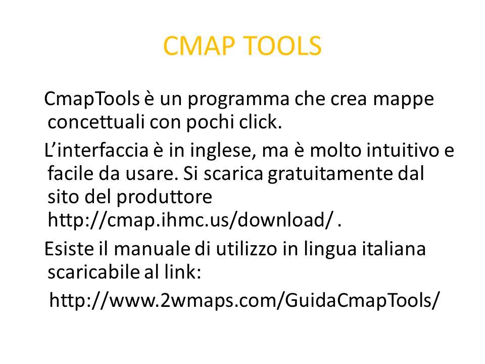 CMAP TOOLS CmapTools è un programma che crea mappe concettuali con pochi click. L'interfaccia è in inglese, ma è molto intuitivo e facile da usare. Si