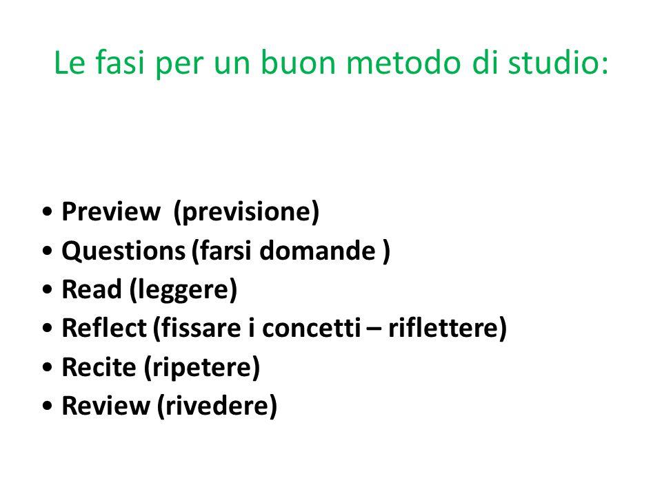 Le fasi per un buon metodo di studio: Preview (previsione) Questions (farsi domande ) Read (leggere) Reflect (fissare i concetti – riflettere) Recite
