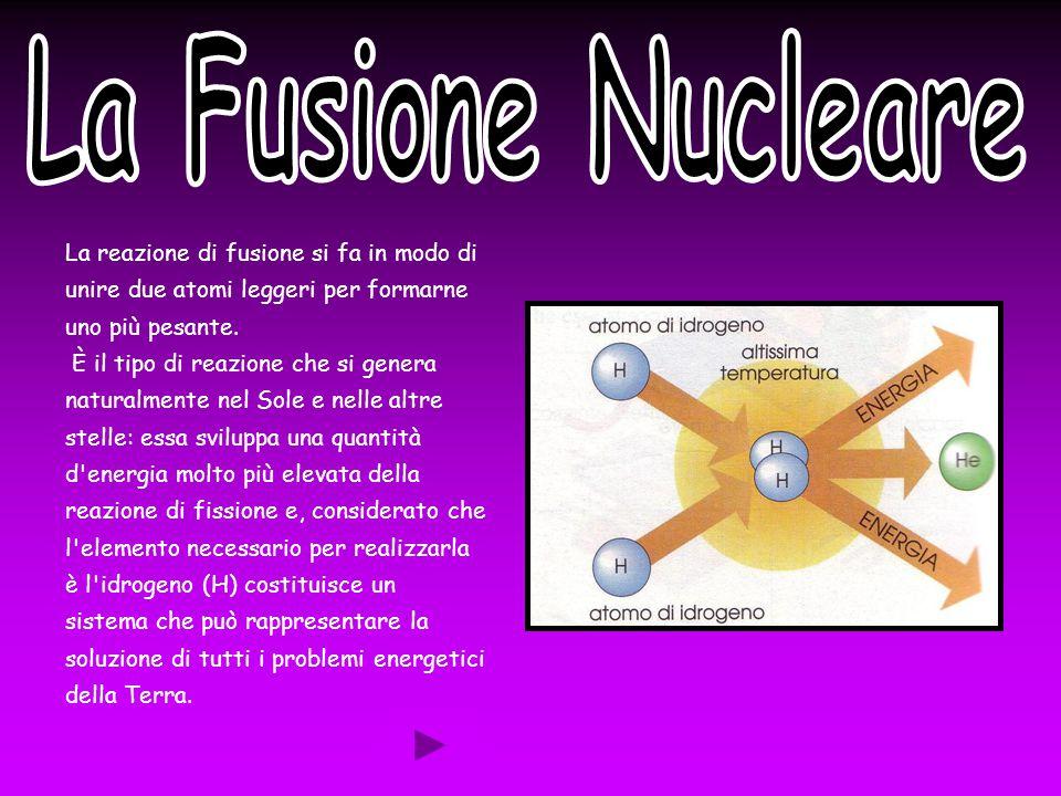 La reazione di fusione si fa in modo di unire due atomi leggeri per formarne uno più pesante.