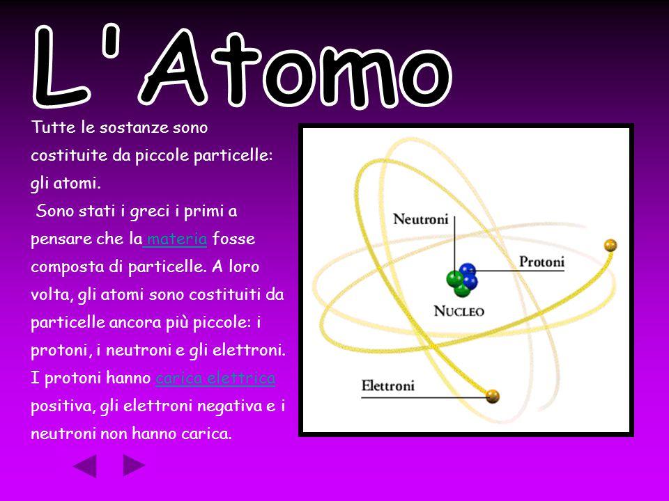 Tutte le sostanze sono costituite da piccole particelle: gli atomi.
