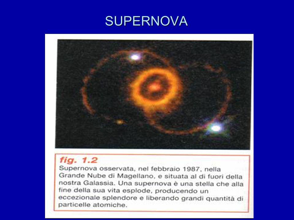 DEFINIZIONI DI STELLE  NANA BIANCA: è una stella piccola, ma ancora calda esternamente ed è formata solo dal nucleo della stella. Quando sarà cessata