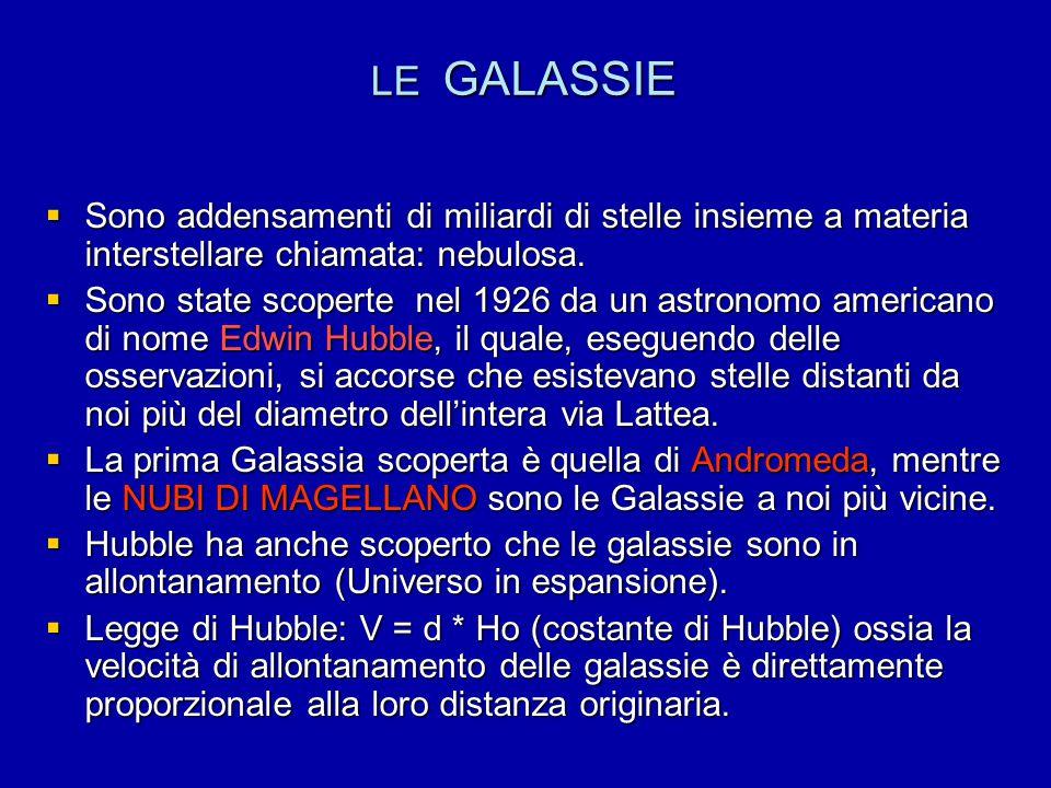TEORIE SUL FUTURO DELL'UNIVERSO  Teoria dell'Universo in espansione fu elaborata per la prima volta nel 1929 dall'astronomo statunitense Edwin Hubble
