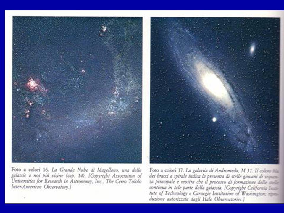 LE GALASSIE  Sono addensamenti di miliardi di stelle insieme a materia interstellare chiamata: nebulosa.  Sono state scoperte nel 1926 da un astrono