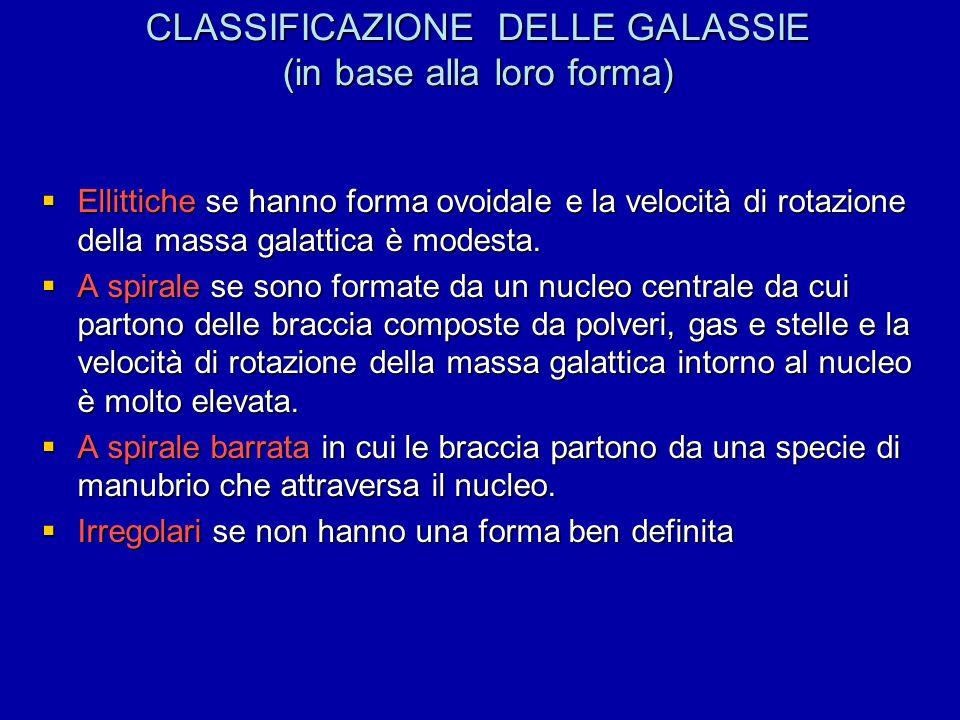 CLASSIFICAZIONE DELLE GALASSIE (in base alla loro forma)  Ellittiche se hanno forma ovoidale e la velocità di rotazione della massa galattica è modesta.