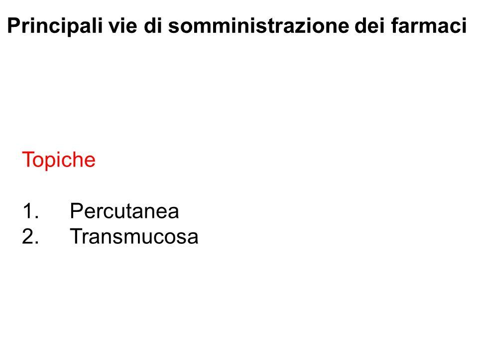 Topiche 1.Percutanea 2.Transmucosa Principali vie di somministrazione dei farmaci