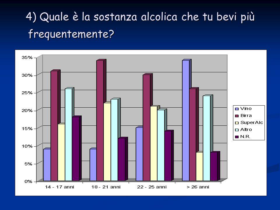 4) Quale è la sostanza alcolica che tu bevi più frequentemente