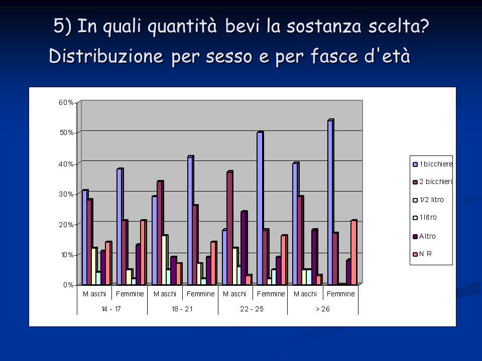 5) In quali quantità bevi la sostanza scelta Distribuzione per sesso e per fasce d età