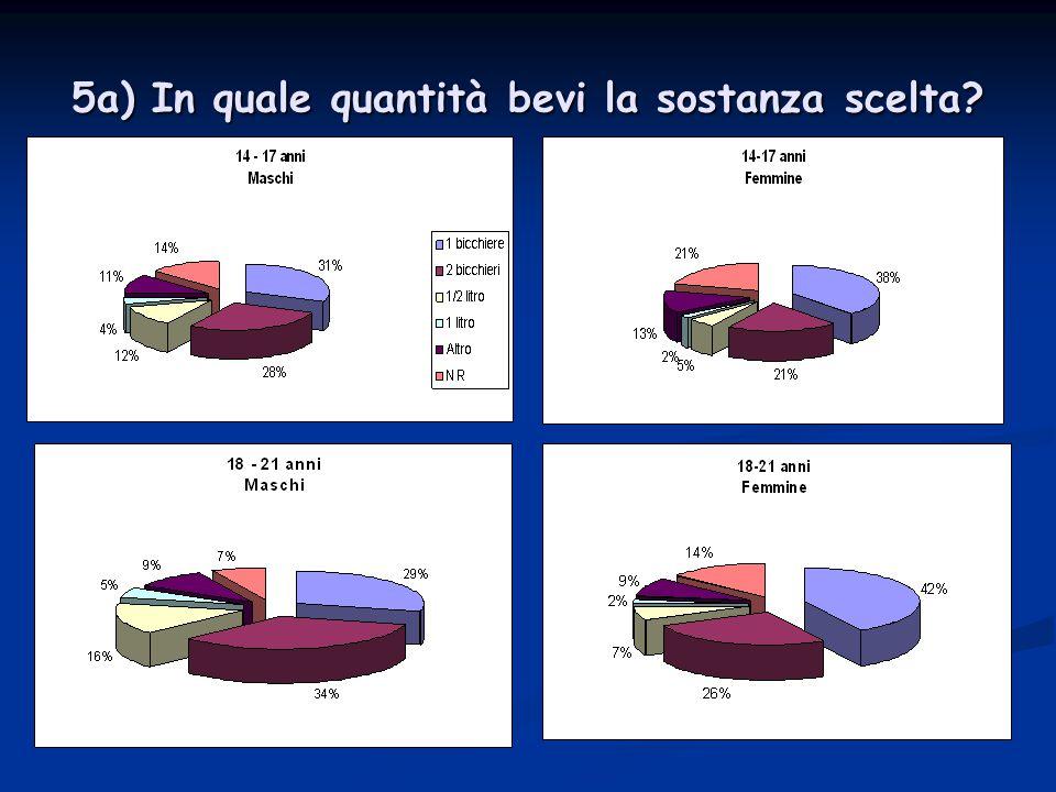 5a) In quali quantità bevi la sostanza scelta?