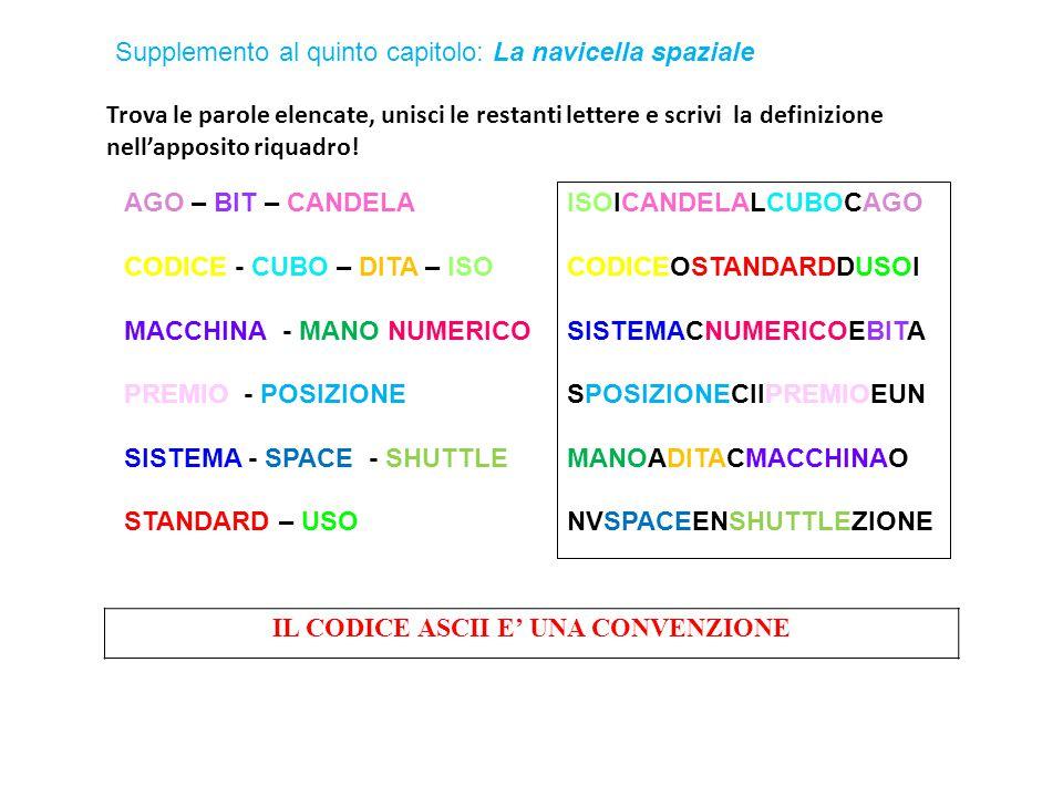 IL CODICE ASCII E' UNA CONVENZIONE AGO – BIT – CANDELA CODICE - CUBO – DITA – ISO MACCHINA - MANO NUMERICO PREMIO - POSIZIONE SISTEMA - SPACE - SHUTTLE STANDARD – USO Trova le parole elencate, unisci le restanti lettere e scrivi la definizione nell'apposito riquadro.