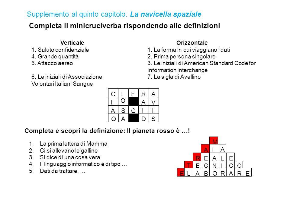Completa il minicruciverba rispondendo alle definizioni VerticaleOrizzontale 1. Saluto confidenziale1. La forma in cui viaggiano i dati 4. Grande quan