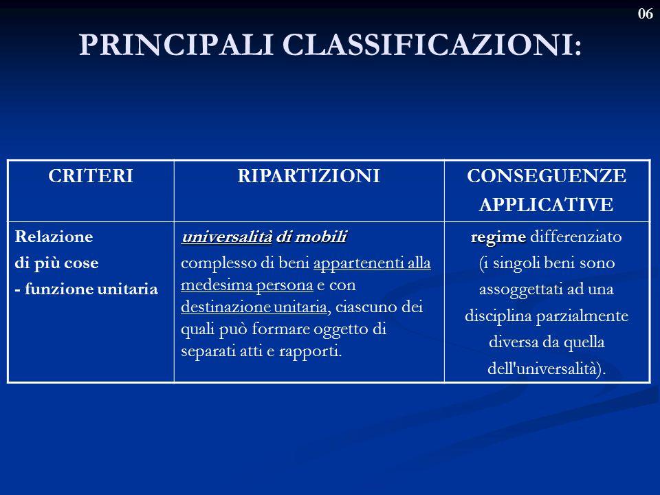 06 PRINCIPALI CLASSIFICAZIONI: CRITERIRIPARTIZIONICONSEGUENZE APPLICATIVE Relazione di più cose - funzione unitaria universalità di mobili complesso d