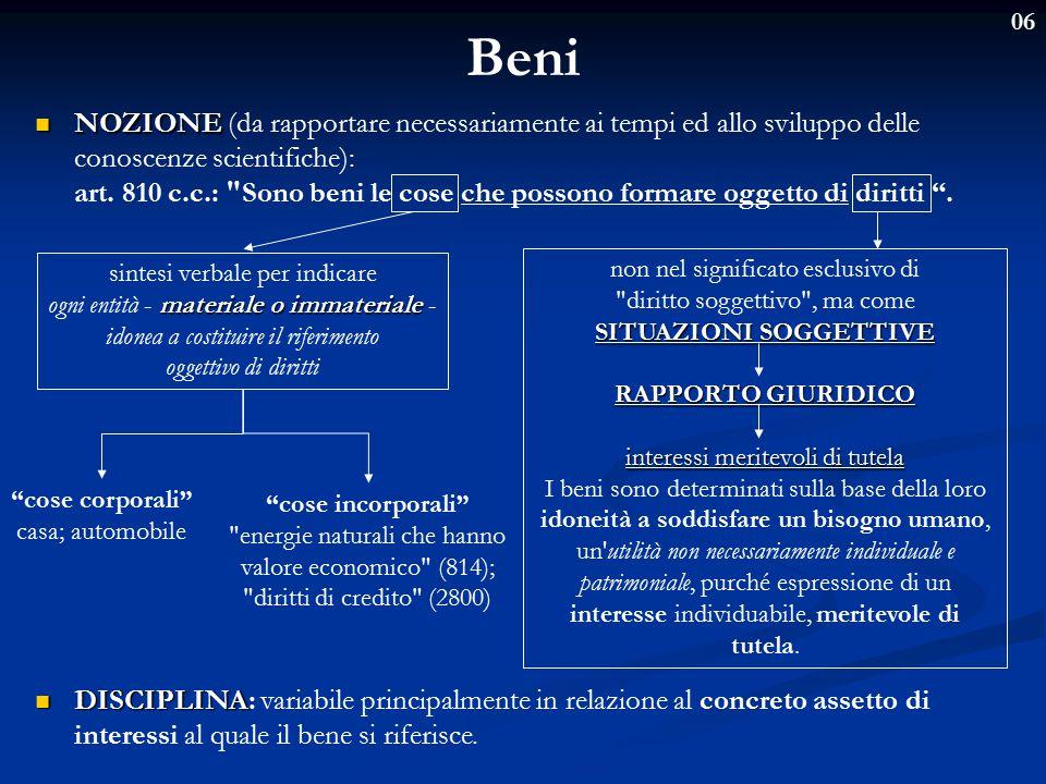 06 Beni NOZIONE NOZIONE (da rapportare necessariamente ai tempi ed allo sviluppo delle conoscenze scientifiche): art. 810 c.c.: