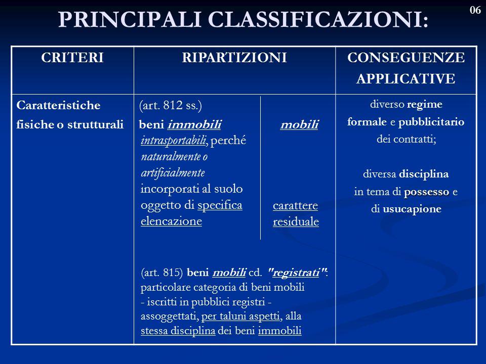 06 PRINCIPALI CLASSIFICAZIONI: CRITERIRIPARTIZIONICONSEGUENZE APPLICATIVE Caratteristiche fisiche o strutturali (art. 812 ss.) beni immobili mobili di