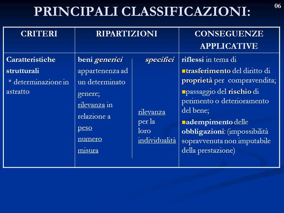 06 PRINCIPALI CLASSIFICAZIONI: CRITERIRIPARTIZIONICONSEGUENZE APPLICATIVE Caratteristiche strutturali * determinazione in astratto generici specifici