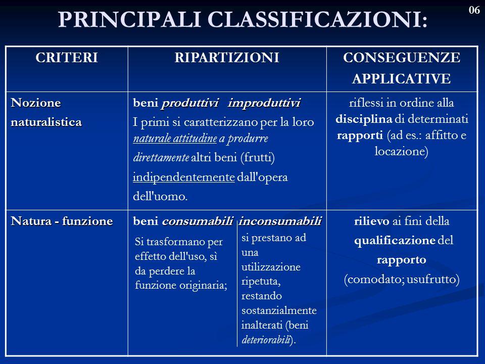 06 PRINCIPALI CLASSIFICAZIONI: CRITERIRIPARTIZIONICONSEGUENZE APPLICATIVE Nozionenaturalistica produttivi improduttivi beni produttivi improduttivi I