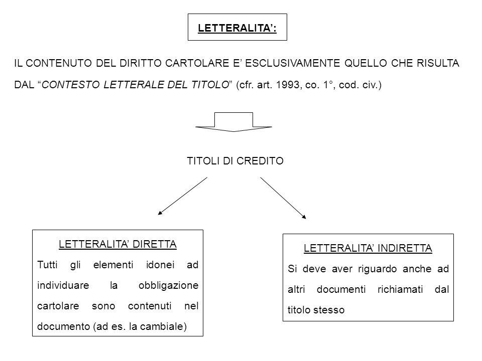 LETTERALITA': TITOLI DI CREDITO LETTERALITA' DIRETTA Tutti gli elementi idonei ad individuare la obbligazione cartolare sono contenuti nel documento (ad es.