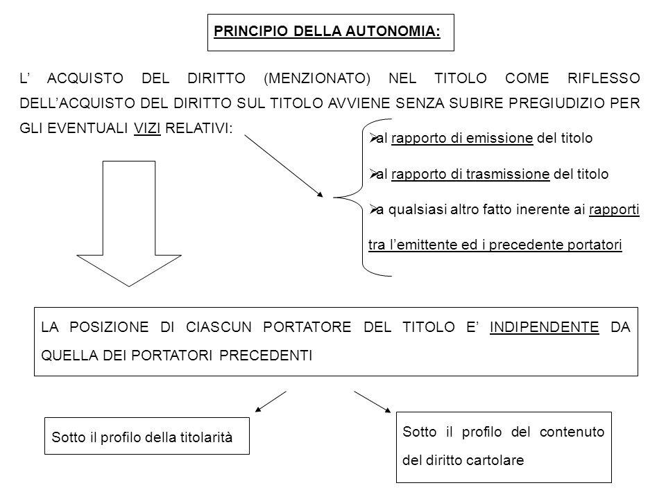 LA POSIZIONE DI CIASCUN PORTATORE DEL TITOLO E' INDIPENDENTE DA QUELLA DEI PORTATORI PRECEDENTI L' ACQUISTO DEL DIRITTO (MENZIONATO) NEL TITOLO COME RIFLESSO DELL'ACQUISTO DEL DIRITTO SUL TITOLO AVVIENE SENZA SUBIRE PREGIUDIZIO PER GLI EVENTUALI VIZI RELATIVI: Sotto il profilo della titolarità  al rapporto di emissione del titolo  al rapporto di trasmissione del titolo  a qualsiasi altro fatto inerente ai rapporti tra l'emittente ed i precedente portatori Sotto il profilo del contenuto del diritto cartolare PRINCIPIO DELLA AUTONOMIA: