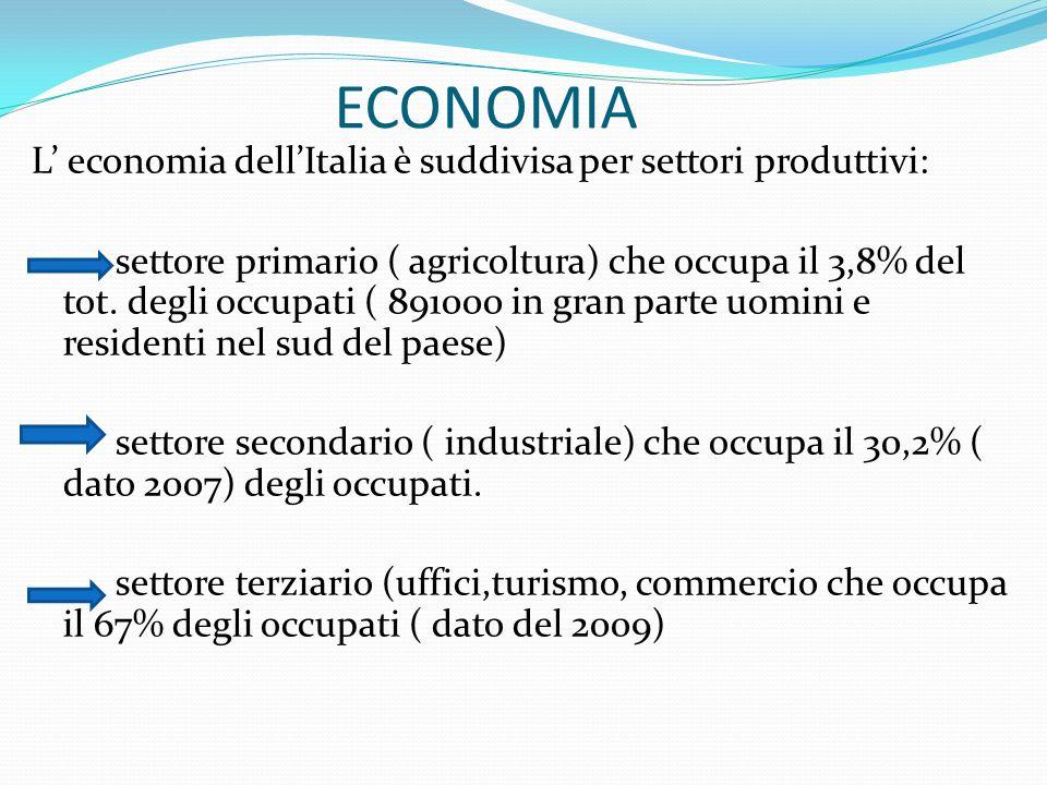 ECONOMIA L' economia dell'Italia è suddivisa per settori produttivi: settore primario ( agricoltura) che occupa il 3,8% del tot. degli occupati ( 8910