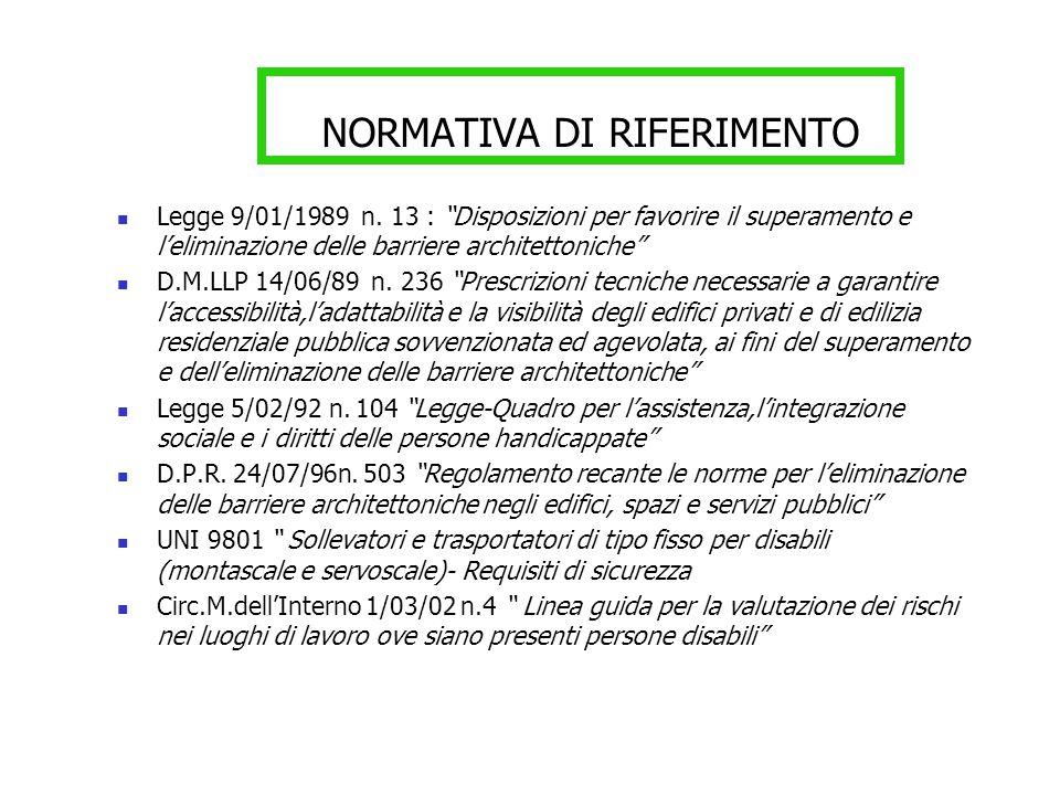 """NORMATIVA DI RIFERIMENTO Legge 9/01/1989 n. 13 : """"Disposizioni per favorire il superamento e l'eliminazione delle barriere architettoniche"""" D.M.LLP 14"""