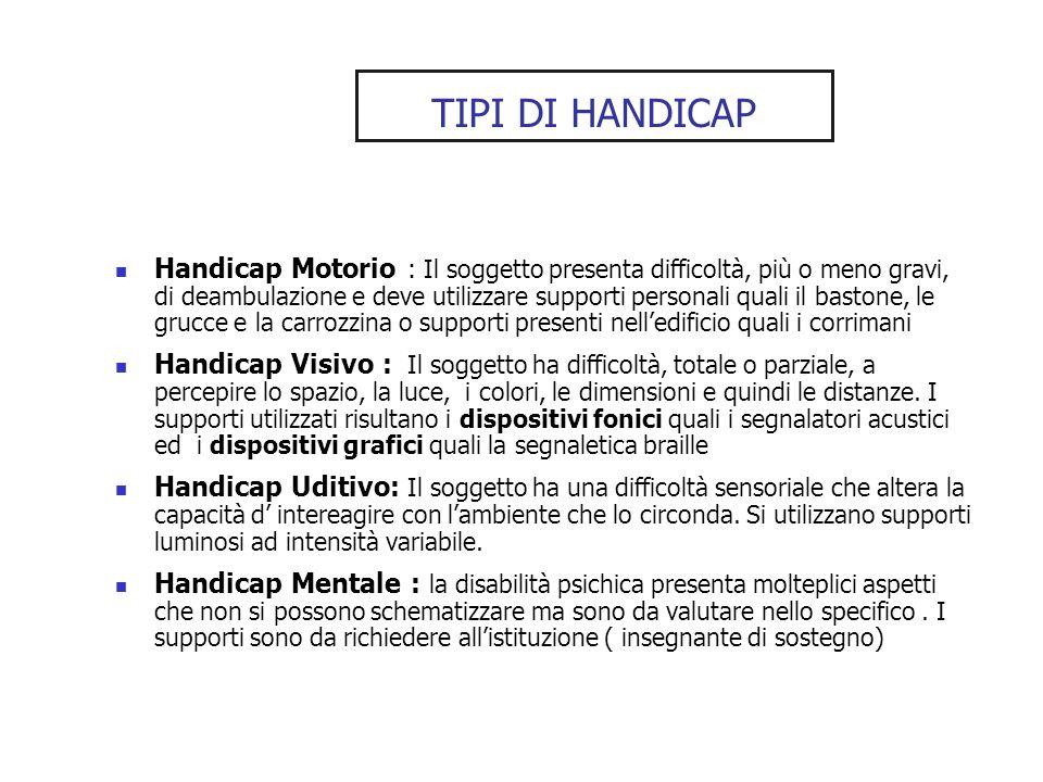 TIPI DI HANDICAP Handicap Motorio : Il soggetto presenta difficoltà, più o meno gravi, di deambulazione e deve utilizzare supporti personali quali il