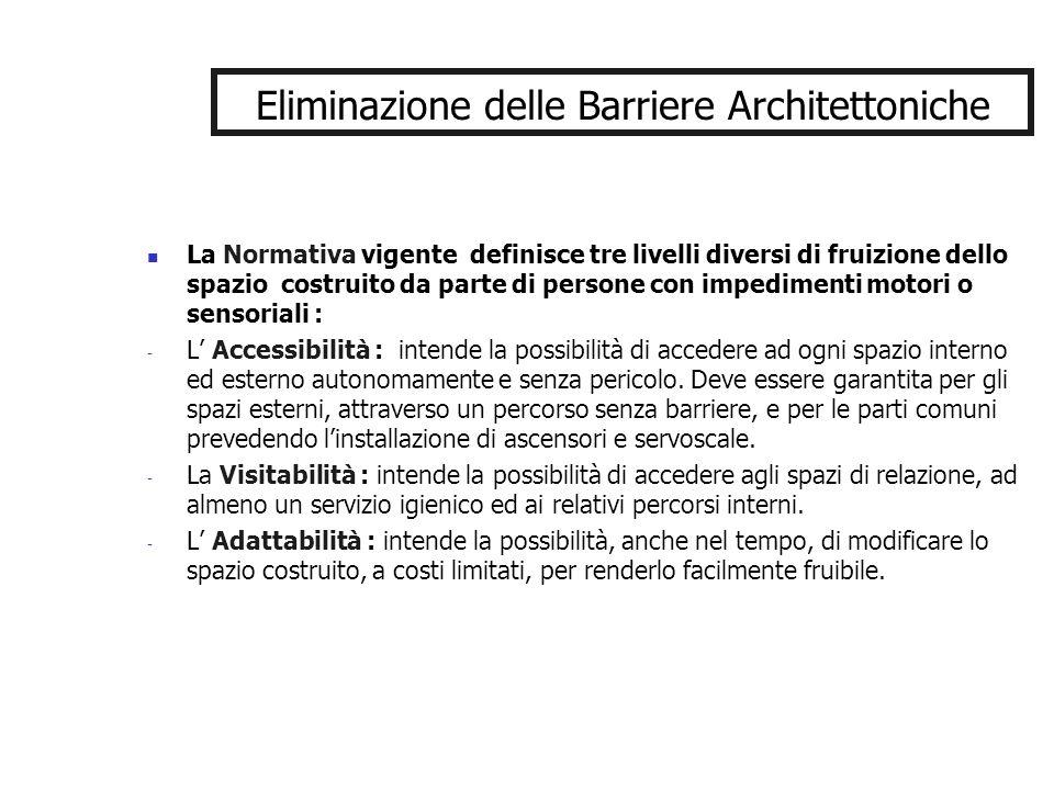 Eliminazione delle Barriere Architettoniche La Normativa vigente definisce tre livelli diversi di fruizione dello spazio costruito da parte di persone