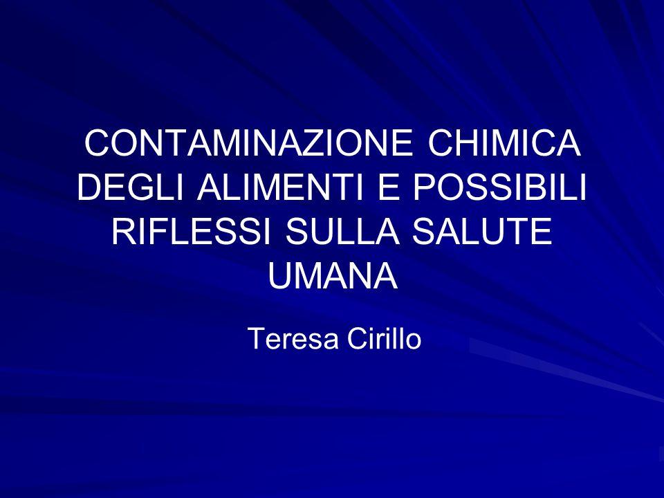CONTAMINAZIONE CHIMICA DEGLI ALIMENTI E POSSIBILI RIFLESSI SULLA SALUTE UMANA Teresa Cirillo