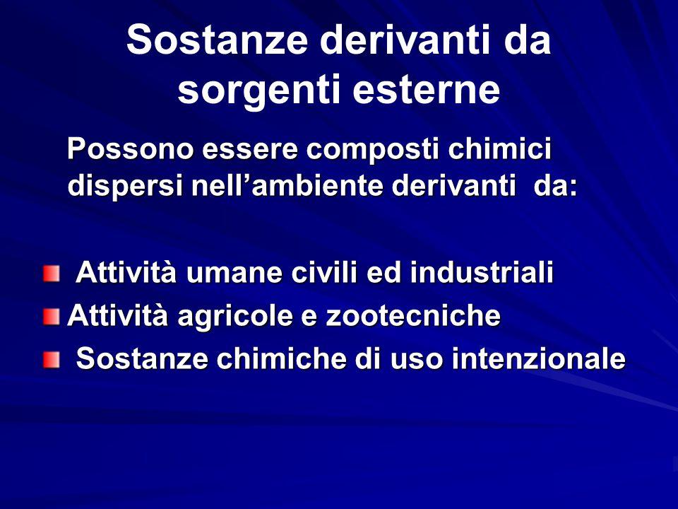 Sostanze derivanti da sorgenti esterne Possono essere composti chimici dispersi nell'ambiente derivanti da: Possono essere composti chimici dispersi n