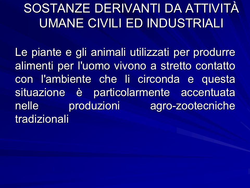 SOSTANZE DERIVANTI DA ATTIVITÀ UMANE CIVILI ED INDUSTRIALI Le piante e gli animali utilizzati per produrre alimenti per l'uomo vivono a stretto contat