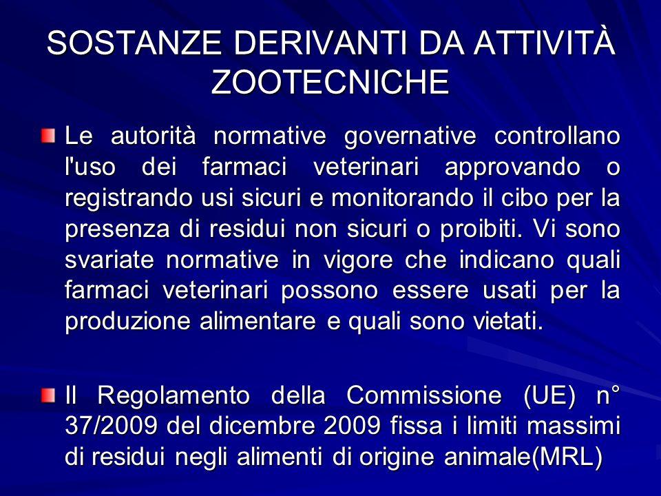 SOSTANZE DERIVANTI DA ATTIVITÀ ZOOTECNICHE Le autorità normative governative controllano l'uso dei farmaci veterinari approvando o registrando usi sic
