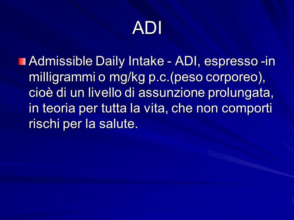 ADI Admissible Daily Intake - ADI, espresso -in milligrammi o mg/kg p.c.(peso corporeo), cioè di un livello di assunzione prolungata, in teoria per tu
