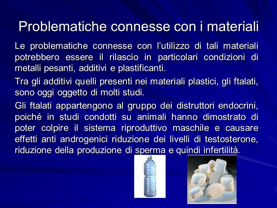 Problematiche connesse con i materiali Le problematiche connesse con l'utilizzo di tali materiali potrebbero essere il rilascio in particolari condizi