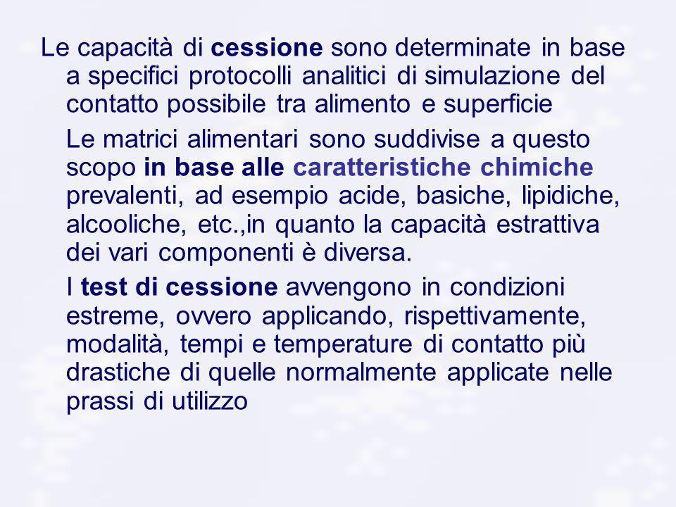 Le capacità di cessione sono determinate in base a specifici protocolli analitici di simulazione del contatto possibile tra alimento e superficie Le m