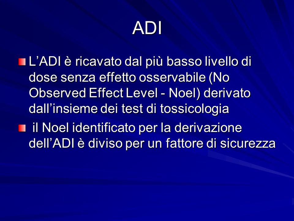 ADI L'ADI è ricavato dal più basso livello di dose senza effetto osservabile (No Observed Effect Level - Noel) derivato dall'insieme dei test di tossi