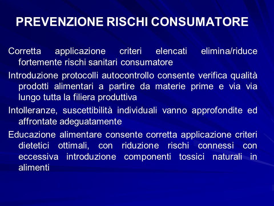 PREVENZIONE RISCHI CONSUMATORE Corretta applicazione criteri elencati elimina/riduce fortemente rischi sanitari consumatore Introduzione protocolli au